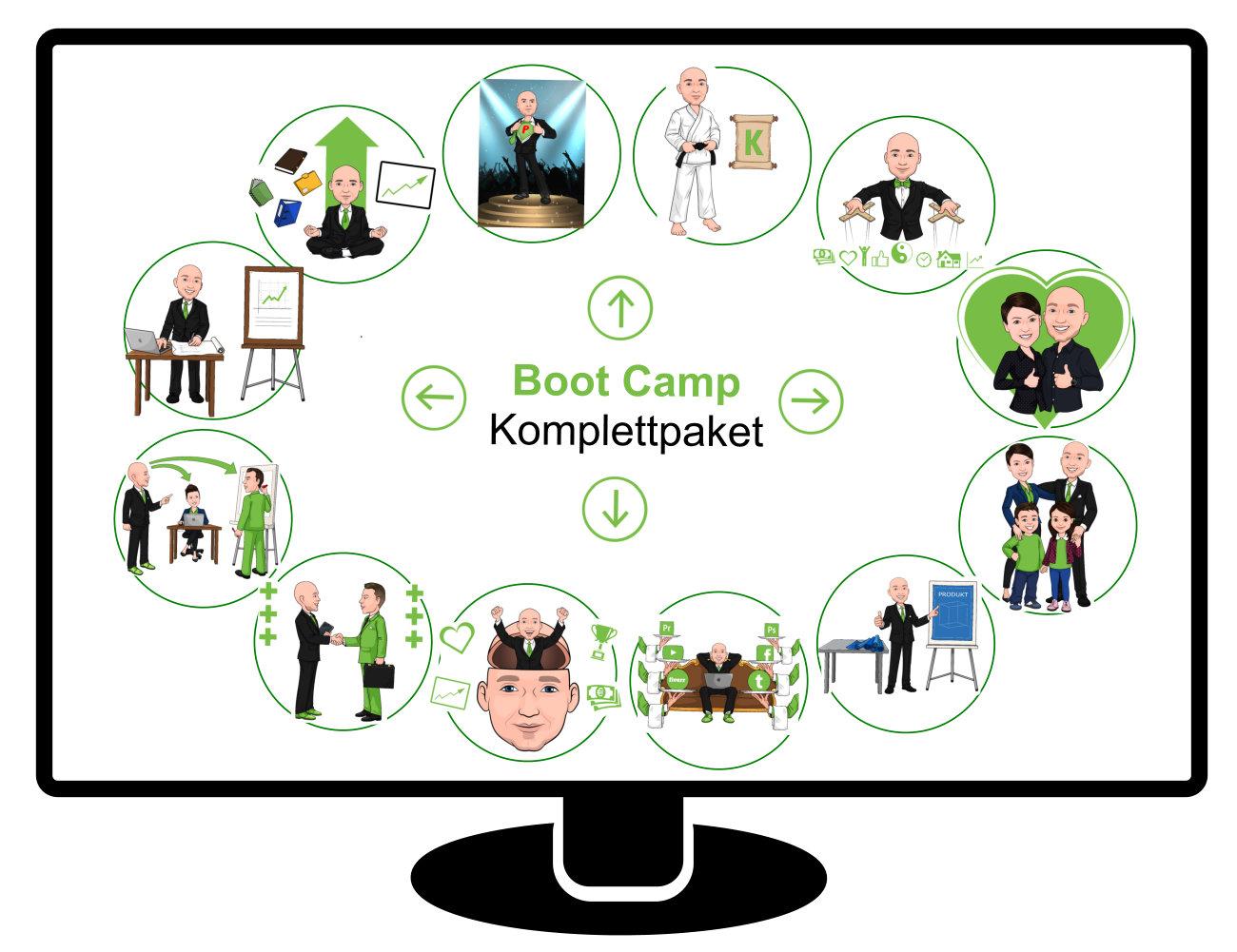 Bootcamp Komplettpaket