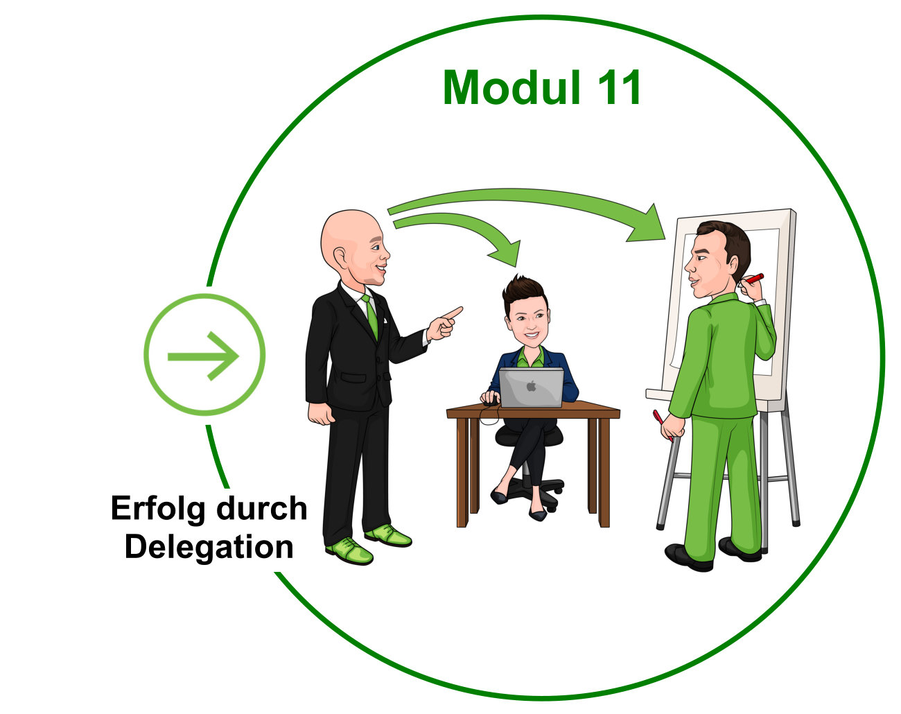 Modul 11 - Erfolg durch Delegation