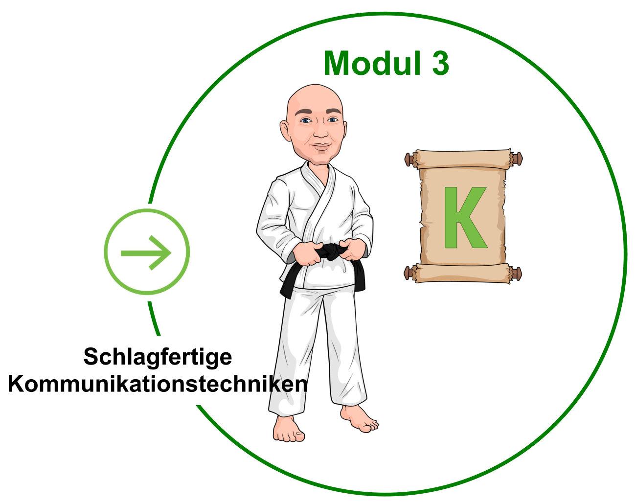 Modul 3 - Schlagfertige Kommunikationstechniken