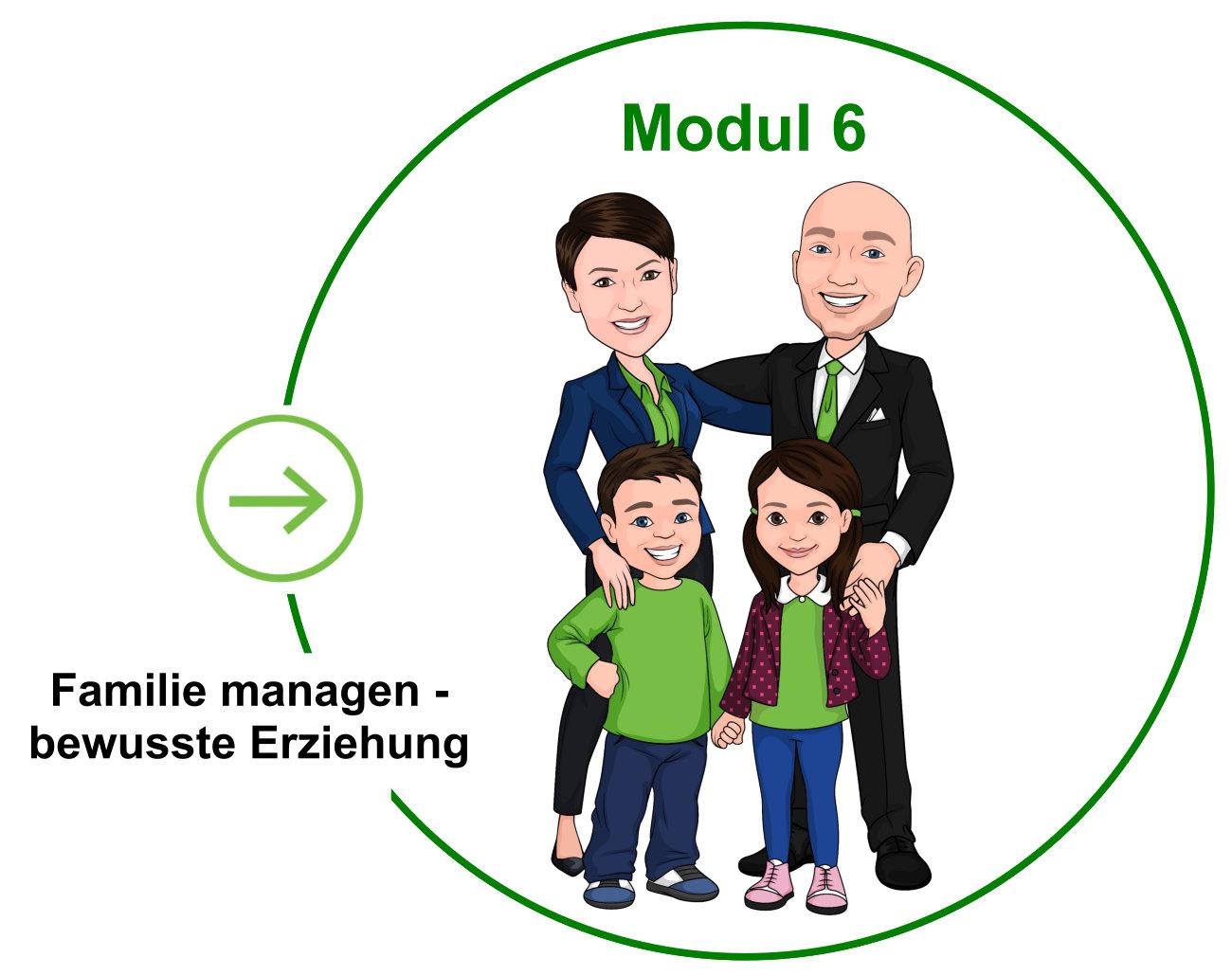 Modul 6 - Familie managen