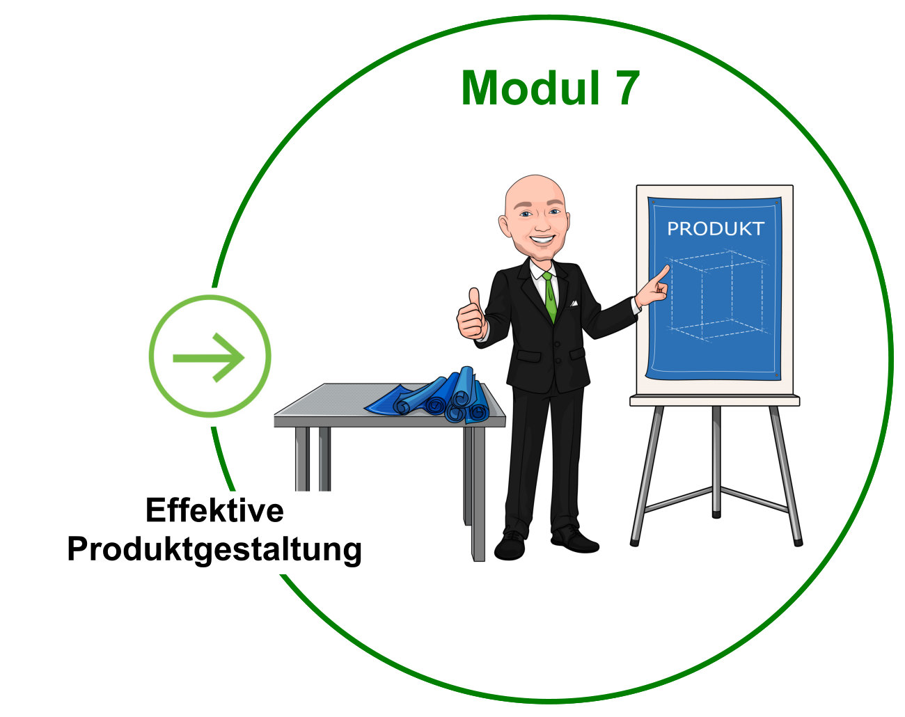 Modul 7 - Effektive Produktgestaltung