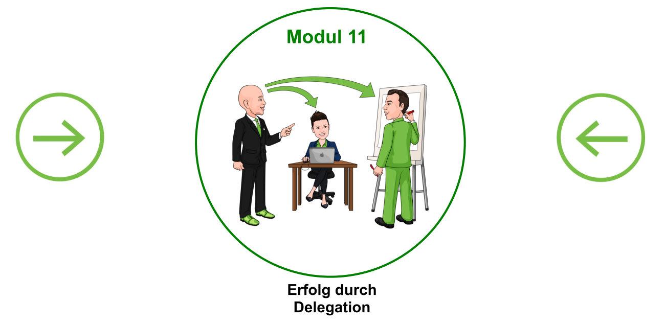 Modul 11 mit 2 Pfeilen - Erfolg durch Delegation