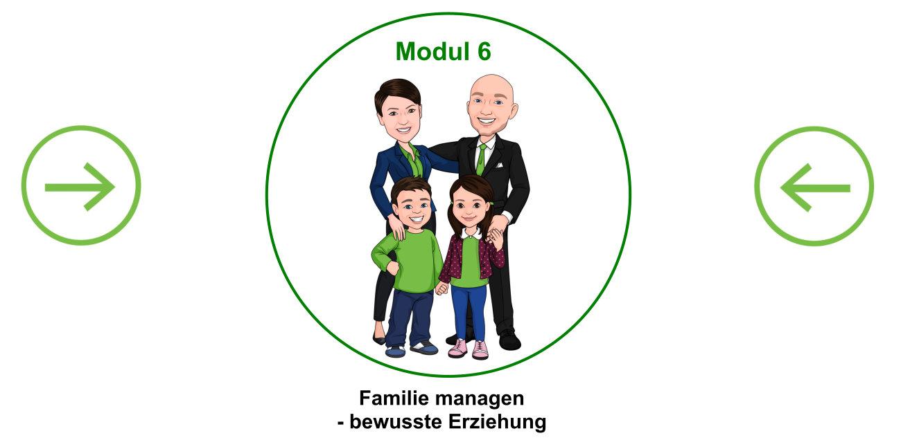 Modul 6 mit 2 Pfeilen - Familie managen - bewusste Erziehung