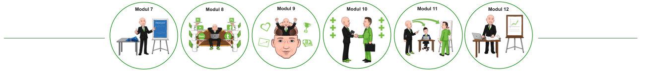 modul_von_7_bis_12_trennung